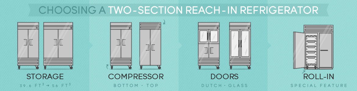 Choosing a Two-Section Reach-In Refrigerator