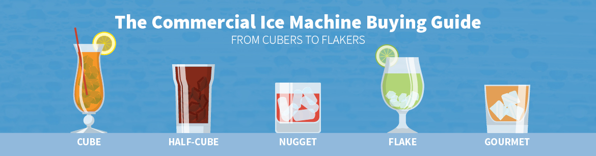 The Commercial Ice Machine Buying Guide, From Cubers to Flakers