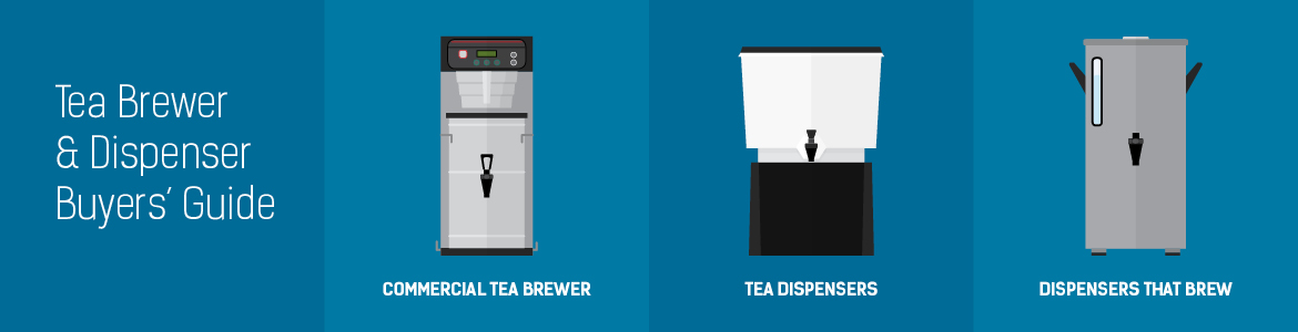 Tea Brewer and Dispenser Buyers' Guide
